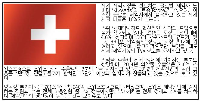 Swiss_Pharma_Industry